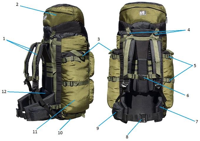 Части рюкзака hakel units рюкзак